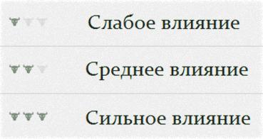 информация в активном экономическом календаре