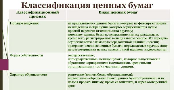 разновидности портфелей