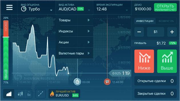 как отзываются о валютных платформах брокера
