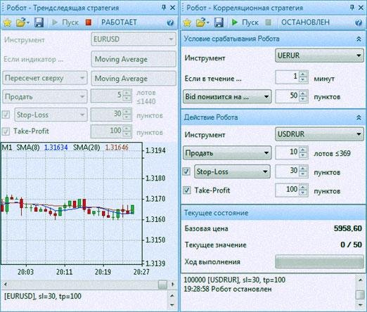 2 стратегии от Калита Финанс