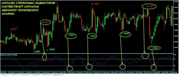 График изменения курса биткоина-11