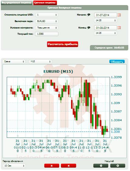 Instaforex бинарные опционы trading forex like a market maker