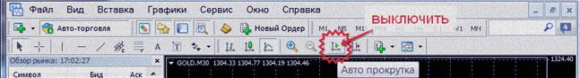 мт4 терминал, базовая функция