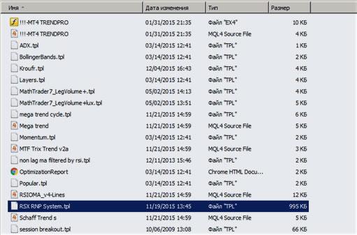 список файлов у шаблона после установки