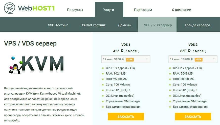 Vps сервер для форекс тестовый период