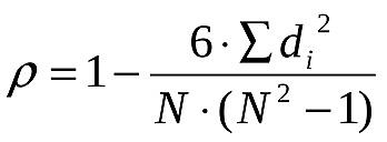 Формула Спирмена