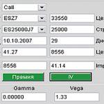 Опционный калькулятор в онлайне. Для чего он трейдеру и как по нему работать?
