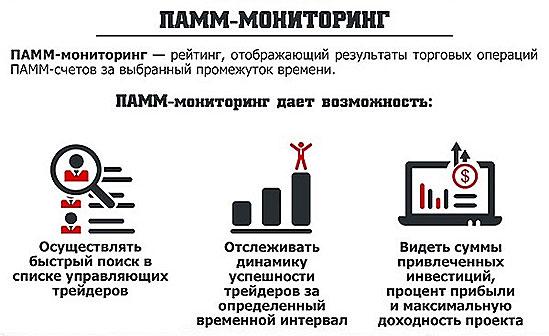 ПАММ мониторинг по счетам