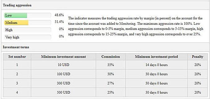 Статистика и рейтинги