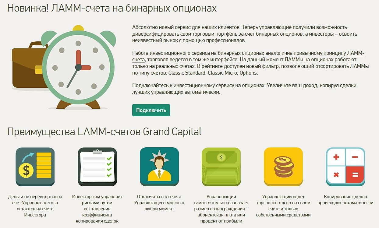 lamm счета как помощь бинарных опционов