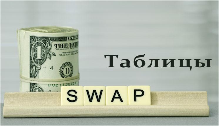 Быстрые займы на карту Сбербанка онлайн без отказа