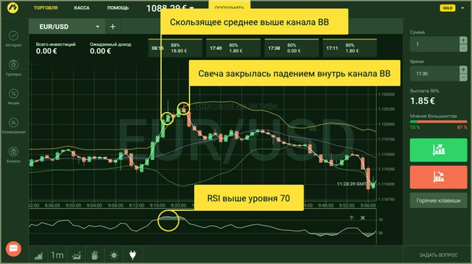 Bitcoin количество транзакций-3