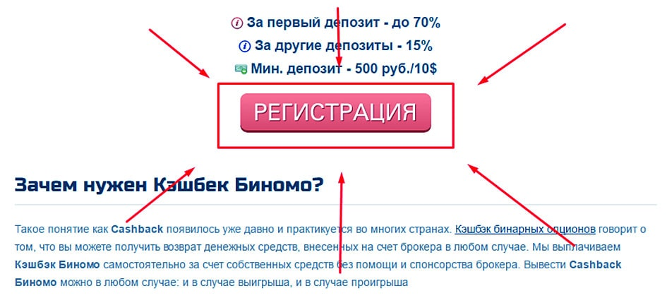 процент выплат в бинарных опционах
