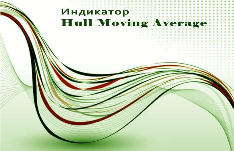 Индикатор Hull Moving Average— установка и настройки, плюс базовая стратегия