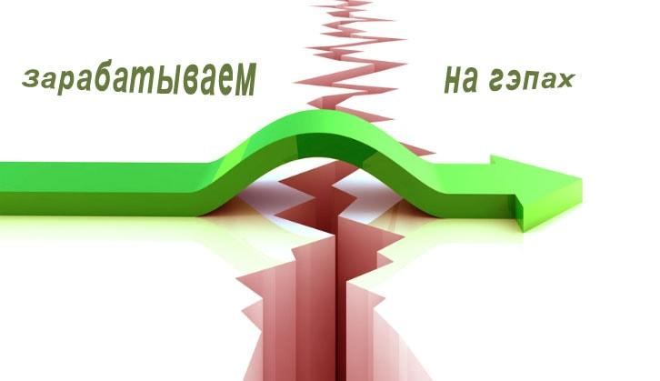 Как можно заработать на гэпах (разрывах)? 2 популярные стратегии, доступные любому трейдеру