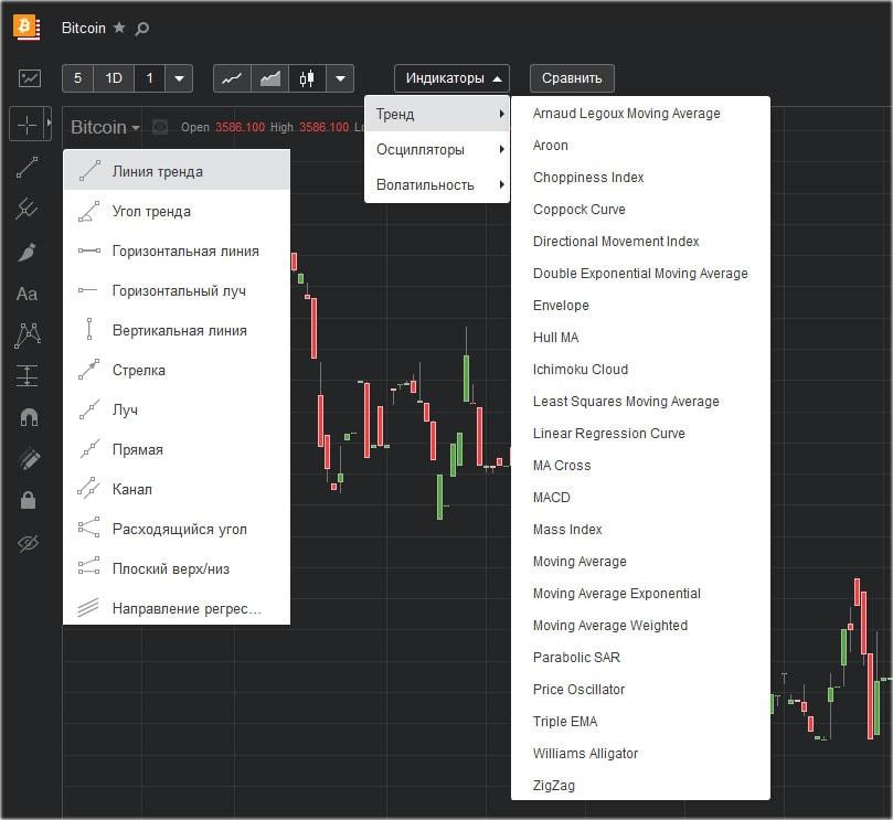 инструменты платформы и функционал