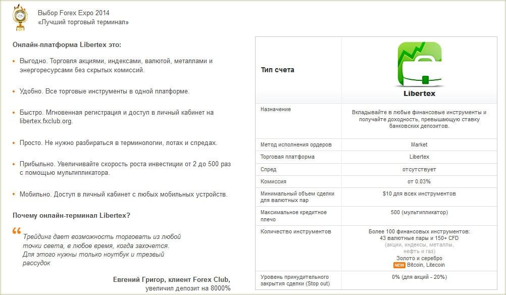 Платформа Libertex от ForexClub. Насколько реально заработать в новом терминале брокера?