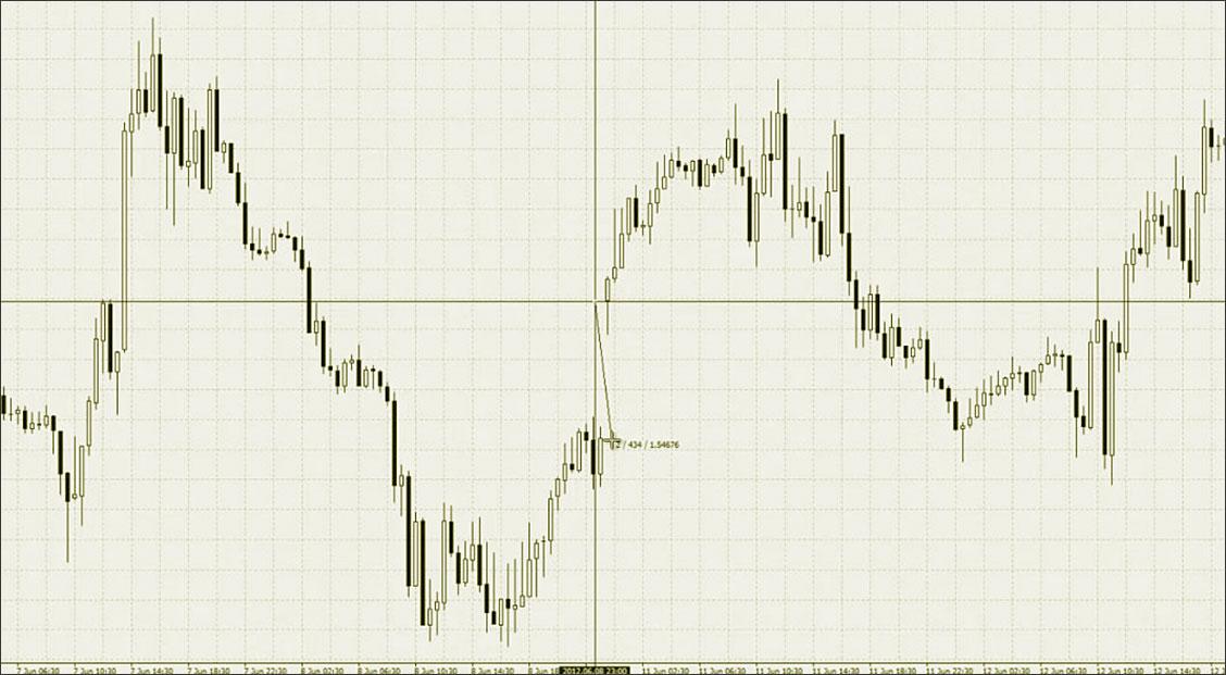 пункт разрыва рынка