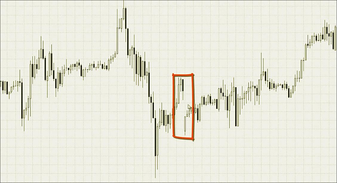 большой гэп рынка