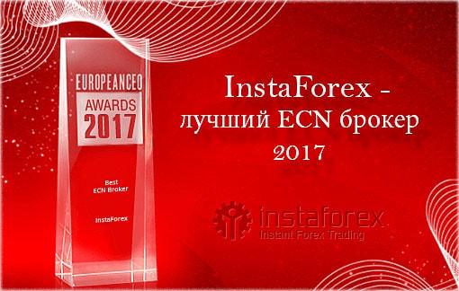 ECN брокер, российская премия