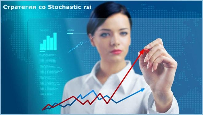 Стратегии с использованием Stochastic RSI— определяем точный вход в рынок