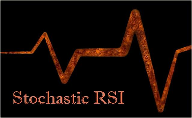 Индикатор Stochastic RSI— как пользоваться бесплатным алгоритмом в терминалах MT4 и Квик?