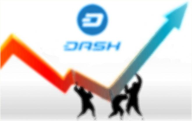 Криптовалюта dash перспективы развития стратегии для торговли золотом форекс
