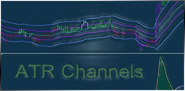 Индикатор ATR Channels— как настраивать и применять его в трейдинге?