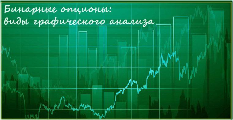 Виды графического анализа для бинарных опционов с примерами практической торговли