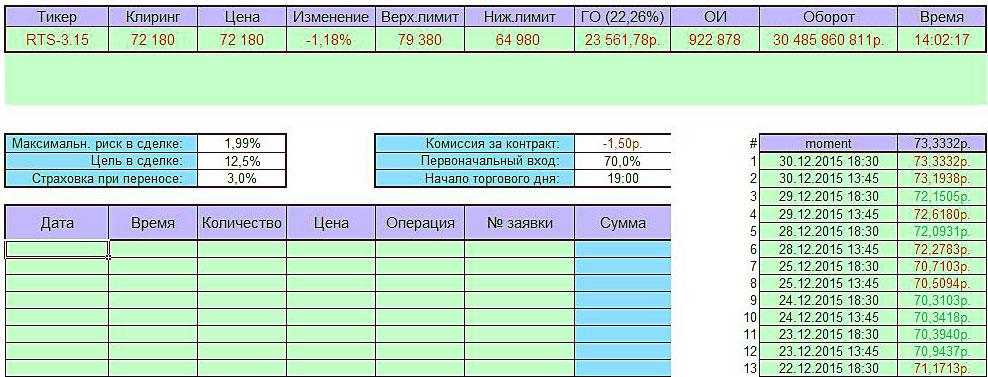 дневник бинарных опционов