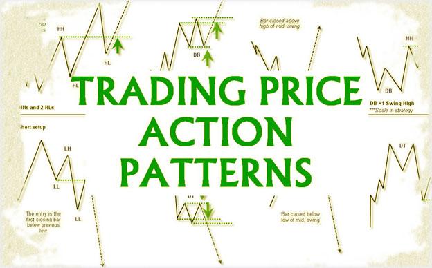 trading-price